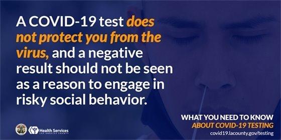 Testing Negative