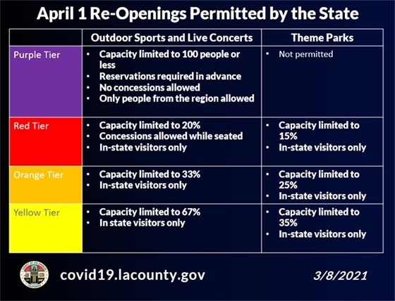State Guidelines