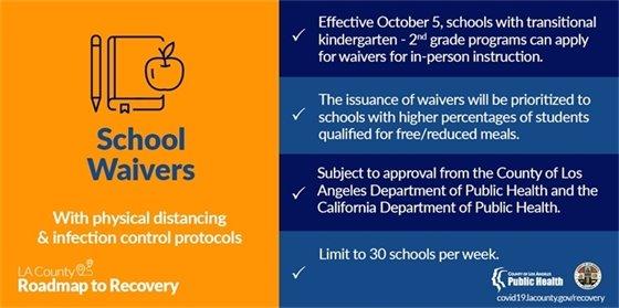 School Waivers