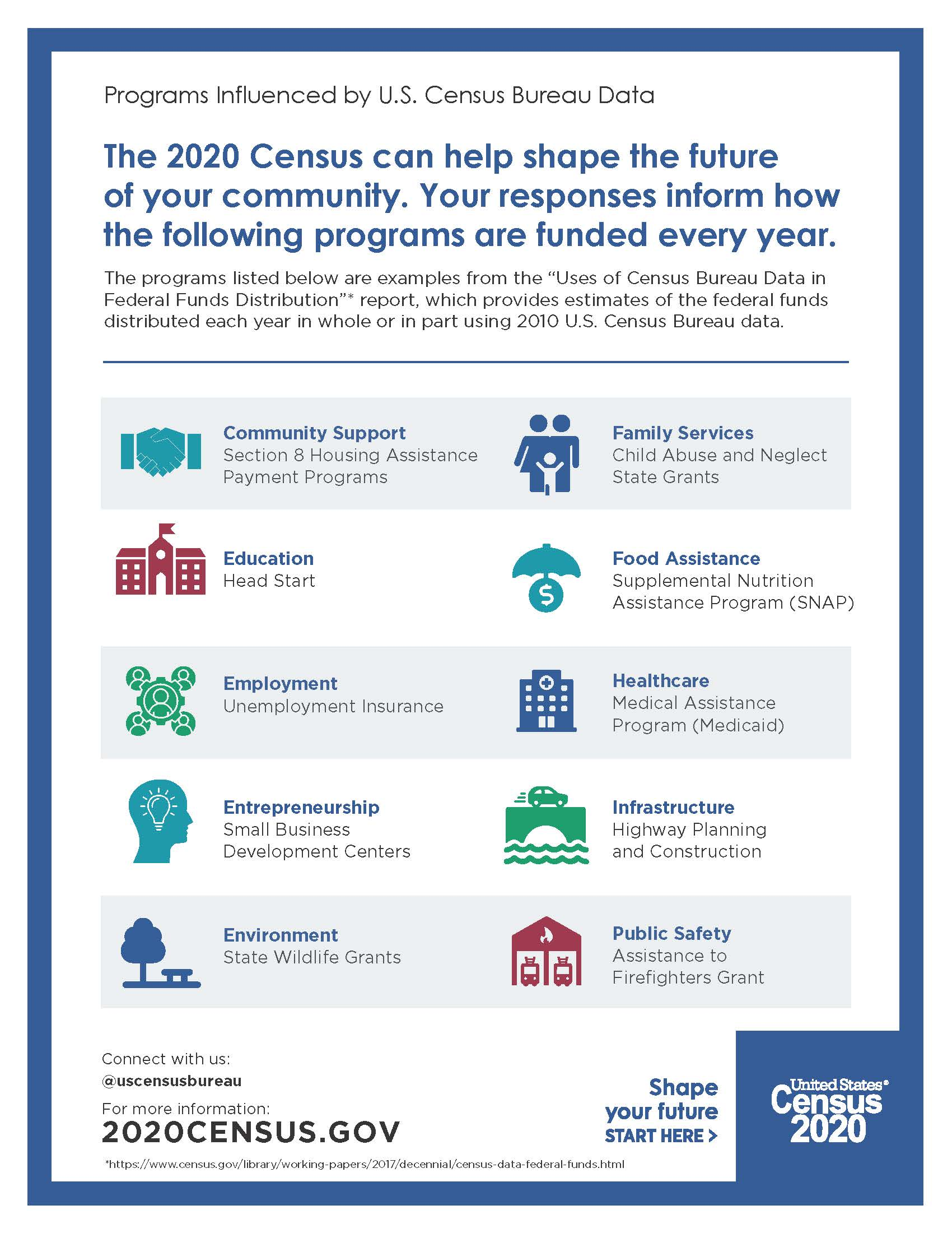 2020_Census_influence